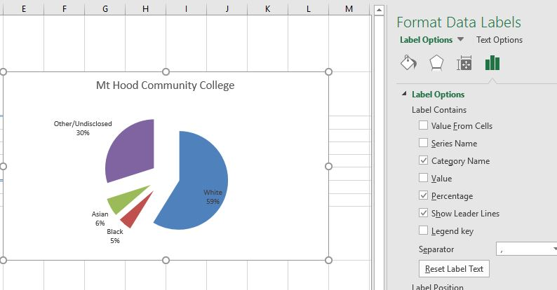 Pie Chart with Format Data Labels Pane open with Label Options selected. Category Name, Percentage, and Show Leader Lines are selected.