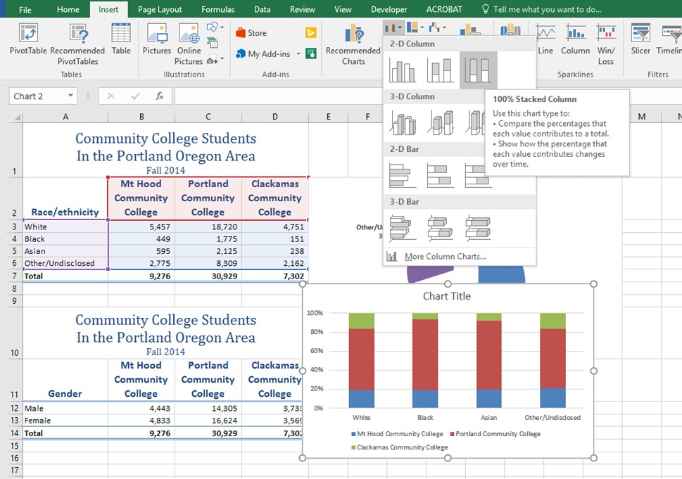 Column drop-down menu open to 2D Column with option 100% Stacked column format selected.