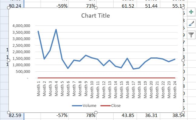 Trend Comparison Line Chart before move and resizing.