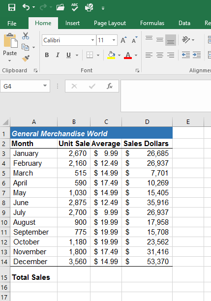 """General Merchandise World"" Worksheet shows months of the year in Column A,""Unit Sale"" in Column B, ""Average"" in Column C, and ""Sales Dollars"" in Column D. Columns A-D have data entered. Row 15, ""Total Sales"", is not calculated."
