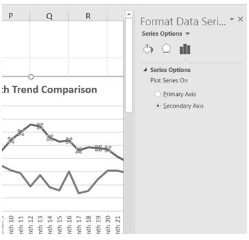 Format Data Series pane and options with Secondary Axis selected.