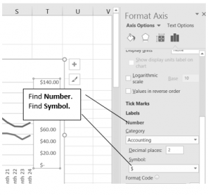 Format Axis Pane options Number and Symbol.