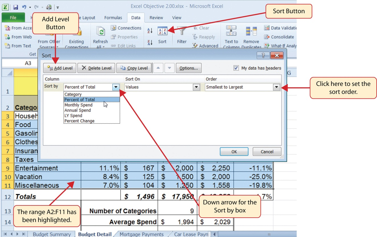 Sort Dialog Box with Add Level Button, down arrow for Sort by, Sort On, and Sort Order Box. Percent of Total selected in Sort by box. Range A2:F11 is highlighted.