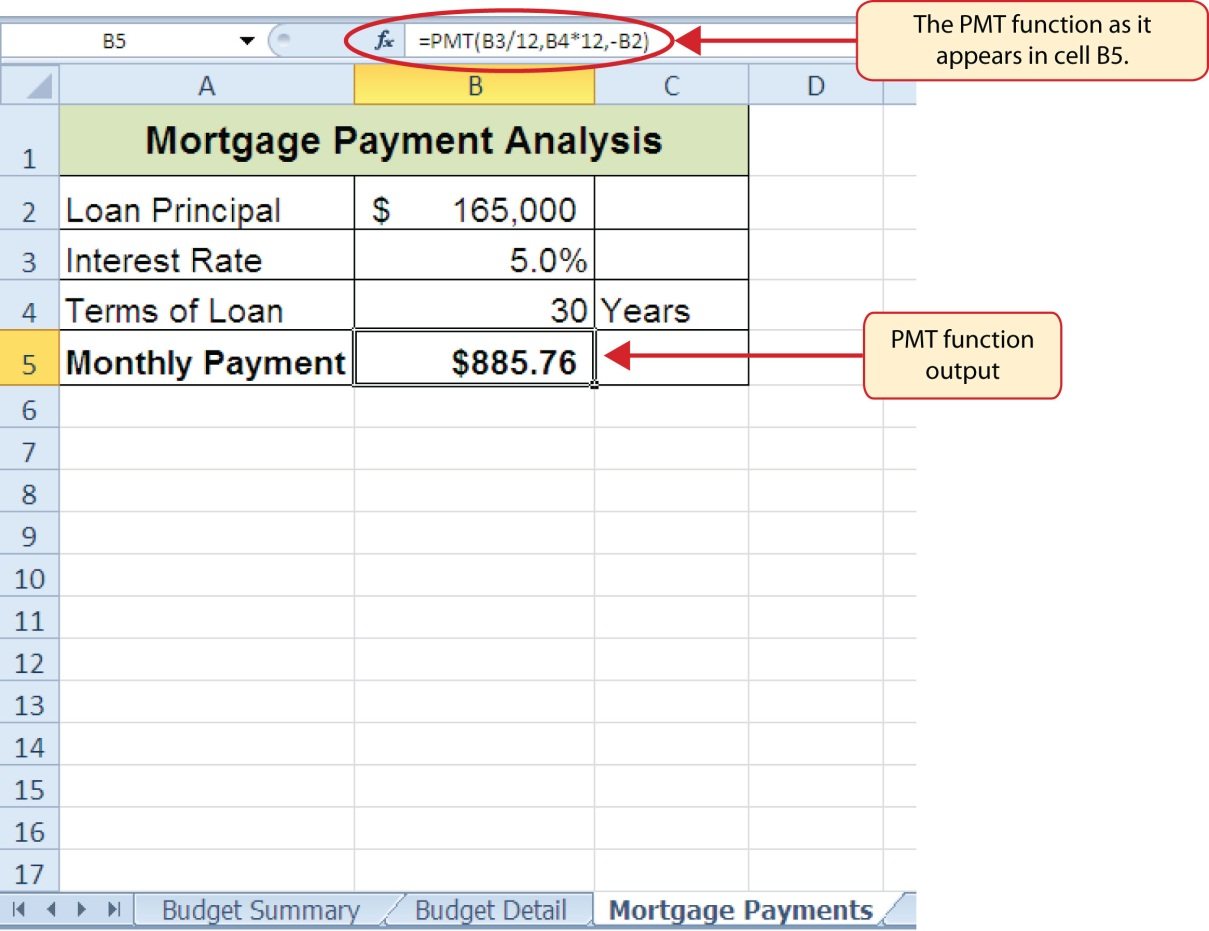 Mortgage Payments worksheet after PMT function is added. Cell B5 shows function output.