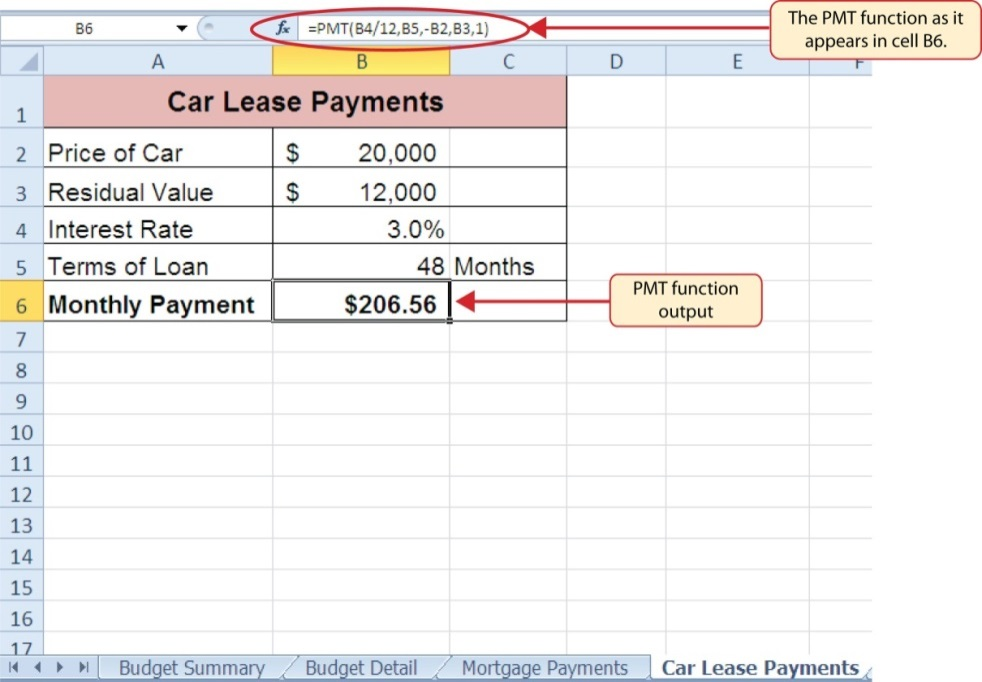 Car Lease Payments worksheet. PMT function output in cell B6.