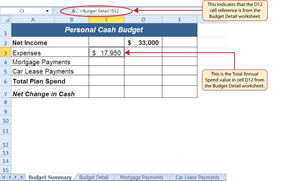 Function ='BudgetDetail'!D12 in cell C3 indicates cell reference from Budget Detail worksheet. Value $17,950 displayed in C3 is Total Annual Spend from D12 in Budget Detail worksheet.
