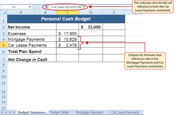 """Function """"='Car Lease Payments'!B6*12"""" indicates that B6 reference is from Car Lease Payments worksheet. Outputs for formulas that reference cells in Mortgage payments ($10,629) and Car Lease Payments ($2,479) appear in Personal Cash Budget worksheet."""