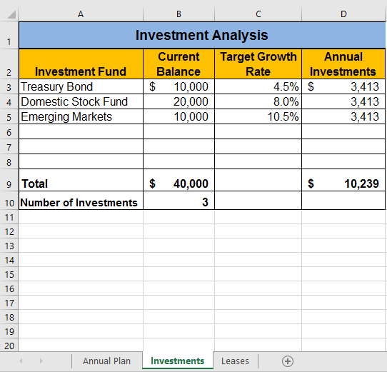 Investments worksheet: A1:D1 range merged as one cell for Title: Investment Analysis (bold) with bold underline. Column A titled Investment Fund (bold) with A3 Treasury Bond ($ 10,000 in cell B3, 4.5% in C3, and $ 3,413 in cell D3), A4 Domestic Stock Fund ($ 20,000 in cell B4, 8.0% in cell C4, $ 3,413 in cell D4), and A5 Emerging Markets ($ 10,000 in cell B5, 10.5% in cell C5, $ 3,413 in cell D5), A9 Total (bold) in cell A9 ($ 40,000 in cell B9, $ 10,239 in cell D9, and A10 Number of Investments (bold) in cell A10 (3 in cell B10). Column B titled Current Balance (bold), Column C Target Growth Rate (bold), Column D Annual Investments (bold).