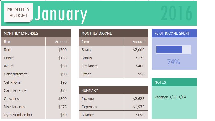January sheet with % of Income Spent shown in dark blue bar at 74%. Summary balance is $690.