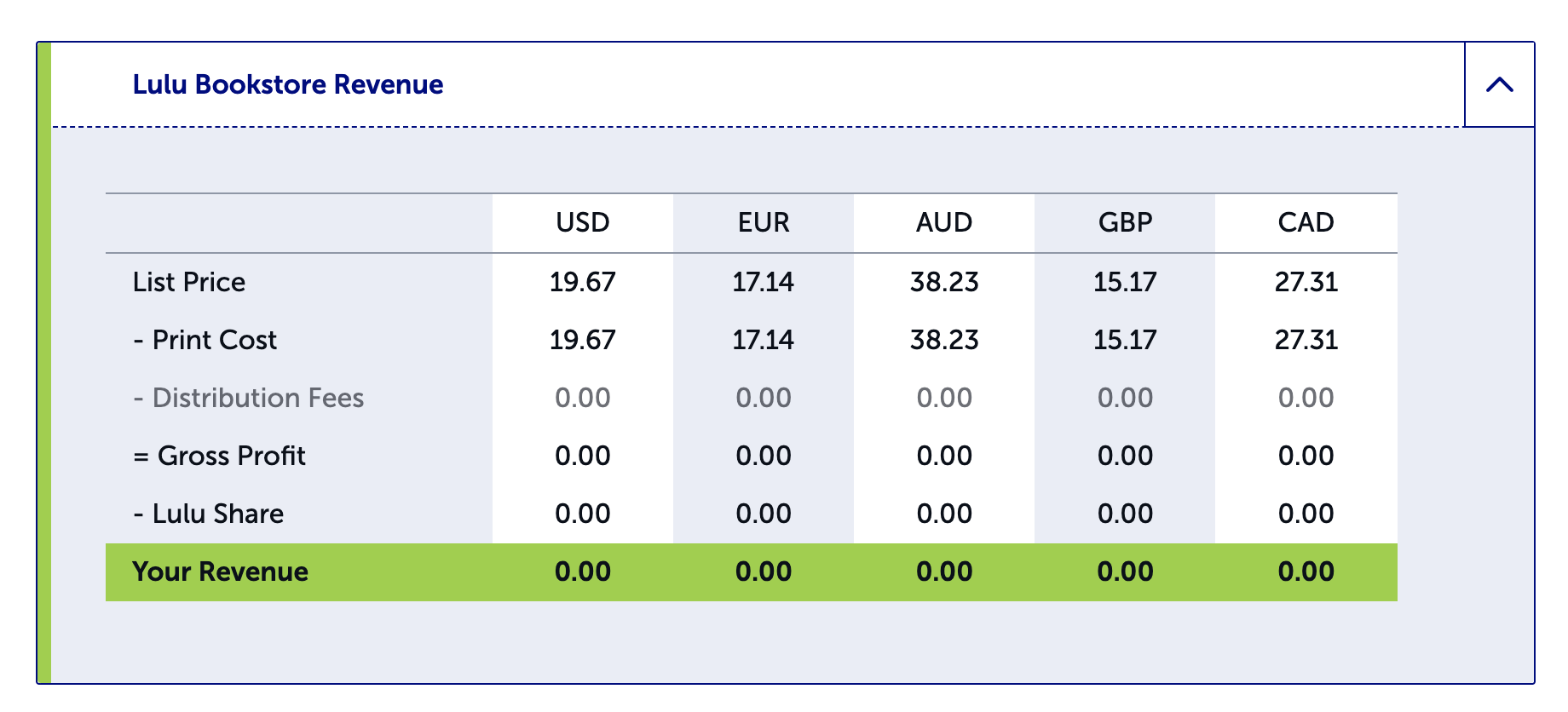 Table showing the print cost for this lab manual