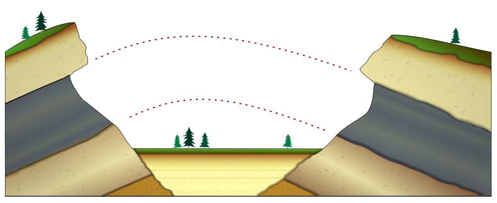 A depiction the principle of lateral continuity.