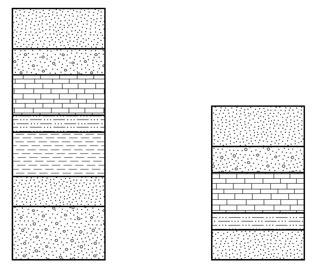 Two stratigraphic columns to be used for exercise 3.4.