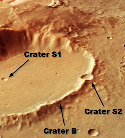Martian imagery of superimposed craters for Exercise 3.8