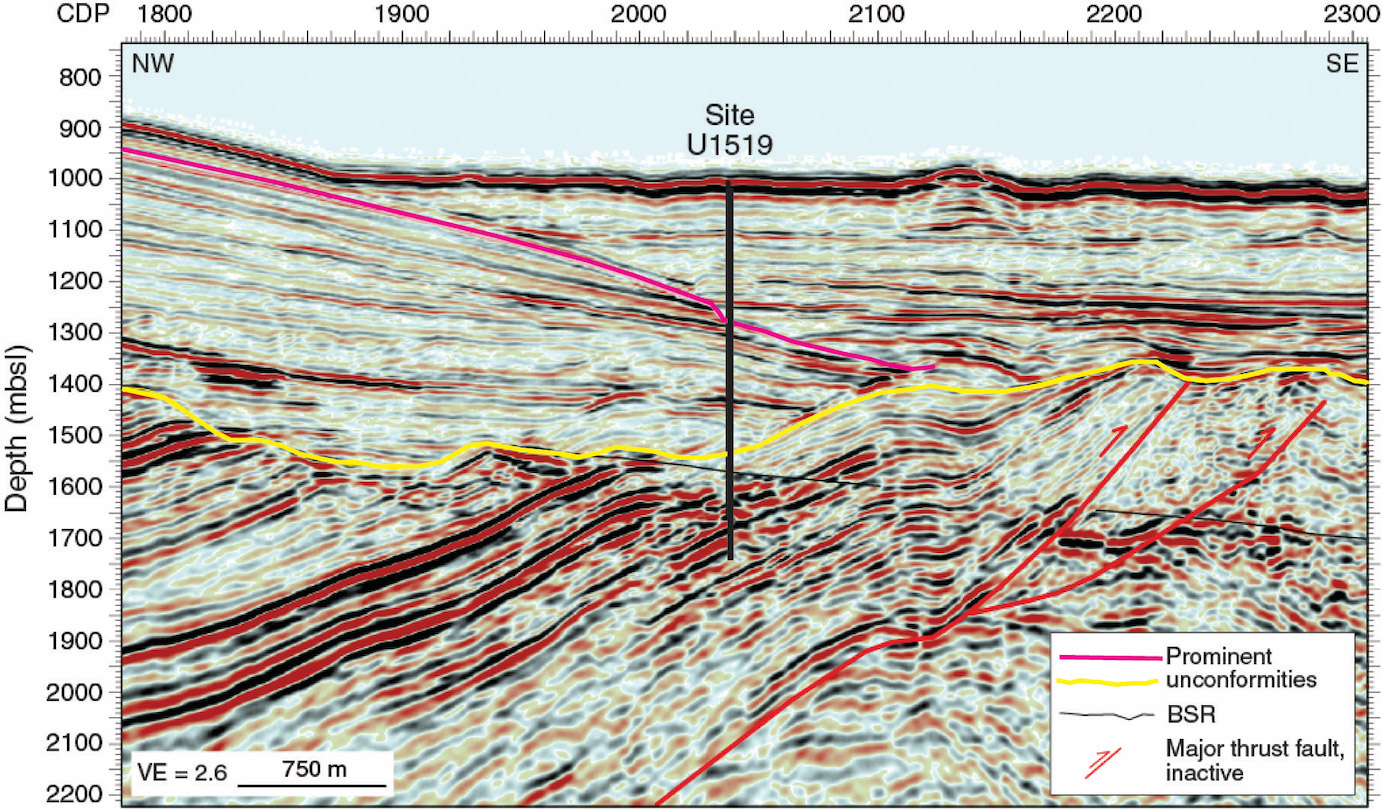 seismic profile with labeled unconformities for exercise 3.4
